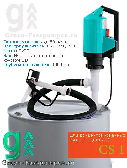 комплект концентрированные кислоты и щелочи